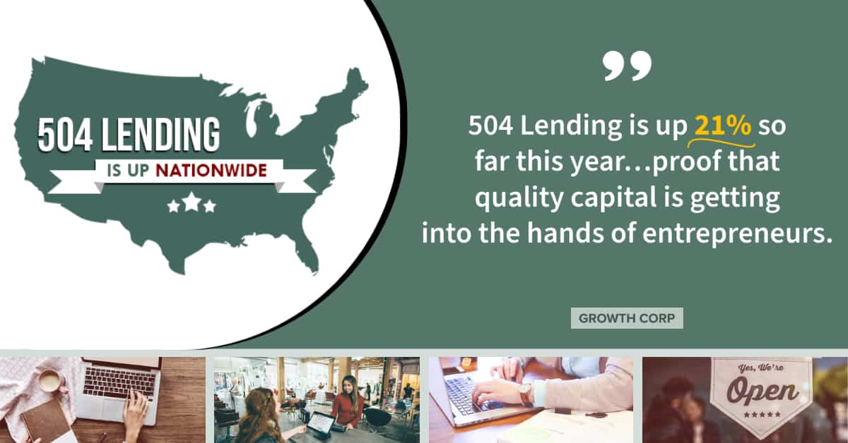 SBA 504 Lending is Up 21% in 2021